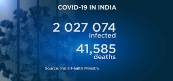 Covid-19: l'India è il terzo paese al mondo a superare i due milioni di casi
