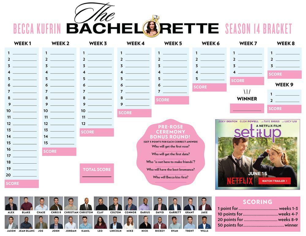 Epic image throughout bachelorette bracket printable