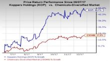 Koppers (KOP) Up 48% in 6 Months: What's Behind the Rally?