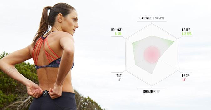 Lumo stops forcing you to buy its running shorts