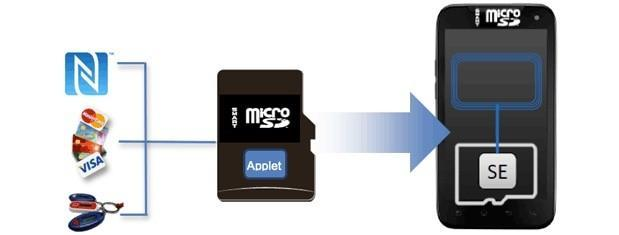 SD Association adds secure NFC support to its smartSD memory cards