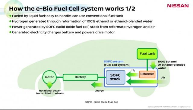 ethanol the fuel for the future The energy administrationtraditional fuels rule but ethanol creates a dilemmathe the future for ethanol in the future of ethanol in the us.