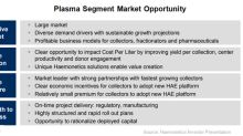 Plasma Remains an Attractive Business for HAE