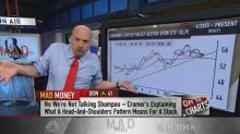 Cramer's charts point to more downside for consumer goods...