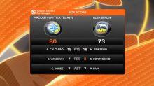 Basket - Euroligue - 1re j. : Le Maccabi Tel Aviv domine l'Alba Berlin