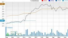 Why Preferred Bank (PFBC) Stock Might be a Great Pick