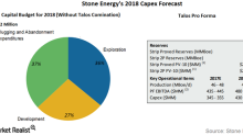 Stone Energy's 2018 Capital Program: What to Expect