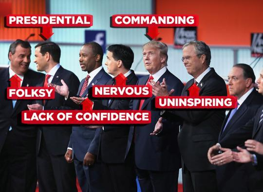 nonverbal communication in politics A feminist analysis of body language as a major means of nonverbal communication used by persons in power, primarily men, to maintain a social hierarchy.