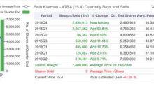 3 Small-Cap Stock Picks From Seth Klarman