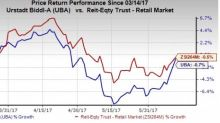 Urstadt Biddle Properties (UBA) to Repurchase 2M Shares