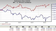 Manulife Financial (MFC) & its Units Get Rated by A.M. Best