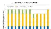 Why Most Analysts Are Bullish on NovoCure