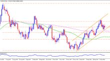 Technical Update For USD/CHF, GBP/CHF, NZD/CHF & CAD/CHF: 18.01.2018