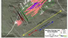 NexGen Announces Initiation of Maiden Preliminary Economic Assessment and Off-Scale Mineralization in the 180m Southwest Gap