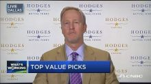 Craig Hodges: These stock plays are bargains. Here's why