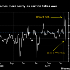 Pound Traders Turn Cautious as Rally Stalls on Brexit Deal Risk