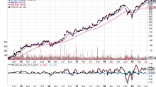 Cintas May Be Boring, but it Is a Dividend Star With Stable Growth