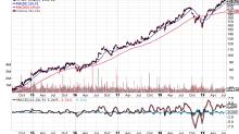 Cintas Corporation (CTAS) Stock Price, Quote, History & News