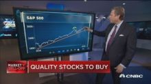 Chartmaster says amid the market sell-off these are the b...
