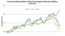 Consolidated Edison's Healthy Dividend Profile