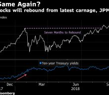 JPMorgan Says Don't Play the Downturn, S&P Will Bounce Back
