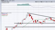 5 Top Trades for Wednesday — Buy Earnings Dips in Huya, Home Depot?