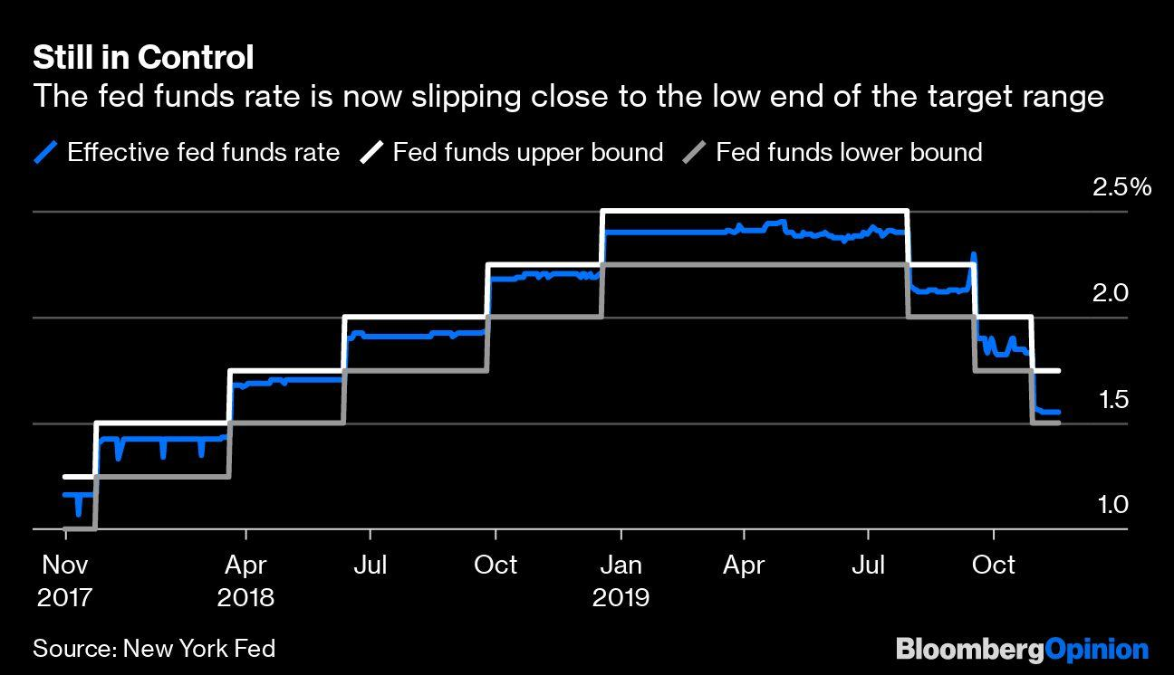 Fed minutes show no clear guidance on interest rate moves
