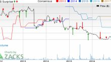 QLT's (QLTI) Reports In-Line Q3 Loss, Merger in Focus