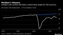 Bank of Canada Holds Steady Ahead of Possible July Taper