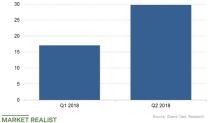 Baidu and iQiyi Go After $29.8 Billion Television Box Market