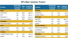 BP Seems Set to Grow with Strong Upstream Project Pipeline