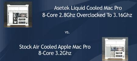 Overclocked, liquid-cooled Mac Pro trades noise for speed