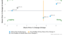 Lexington Realty Trust breached its 50 day moving average in a Bearish Manner : LXP-US : August 9, 2017