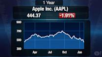 Why Apple Is Still A Buy