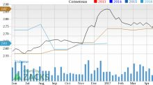 How First Financial Corporation (THFF) Stock Stands Out in a Strong Industry