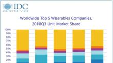 Apple Overtakes Fitbit in the Global Wearable Market
