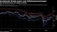 Renten am Morgen: Die US-Notenbank und ihr Inflationsziel