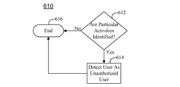 Apple attempts to patent kill switch that roots out unauthorized users, detects jailbreaks