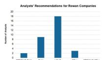 What Analysts Recommend for Rowan Companies