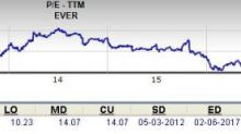 Is EverBank Financial a Great Stock for Value Investors?