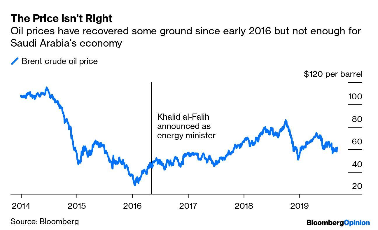 Saudi Arabia's Oil Ministry Gets The Royal Treatment