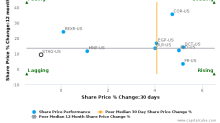 STAG Industrial, Inc. breached its 50 day moving average in a Bearish Manner : STAG-US : August 8, 2017