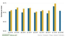 Can PPL Report Higher Q2 2018 Earnings?