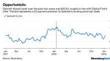 Gannett Gets a Taste of Its Own Medicine