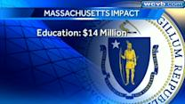 Mass. stands to lose $14M in education funding