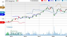 SEI Investments (SEIC) Q2 Earnings & Revenues Beat, AUM Up