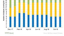 Analysts Remain Bullish on Illumina Stock