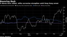 Hong Kong Boosted By Triple-Short Covering Moment