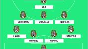 La nueva posición de Vela en el LAFC y sus posibles implicaciones en la Selección Mexicana