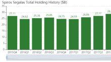 Spiros Segalas Trims Buffett's Apple, Buys 2 Stocks in 1st Quarter